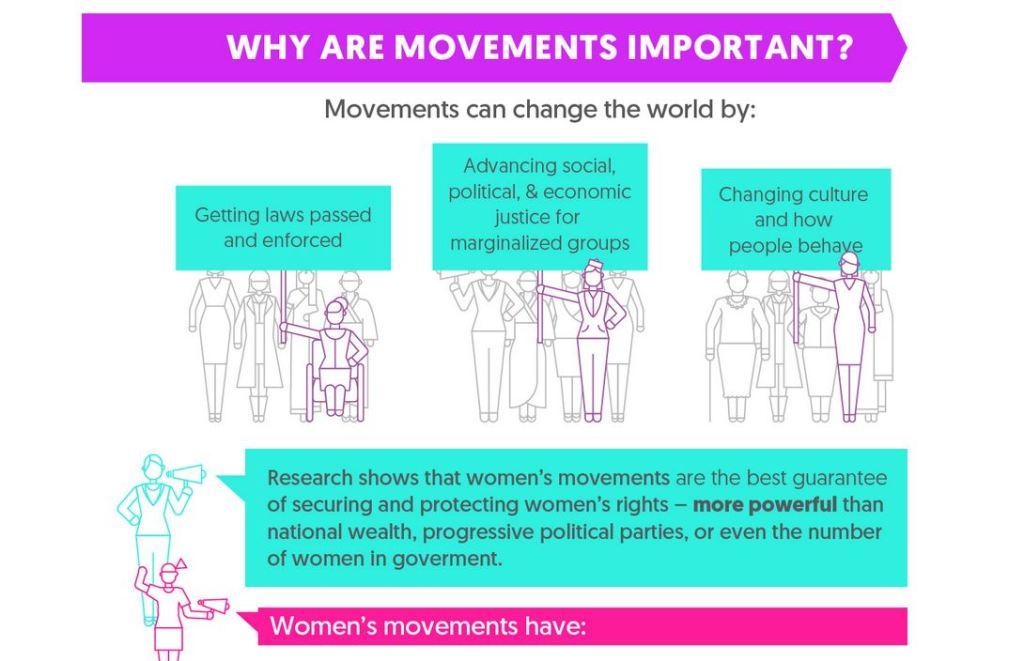 Women Movement 2