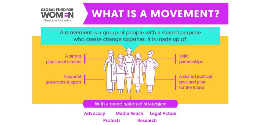 Women Movement