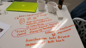 writing on a whiteboard table in a meeting