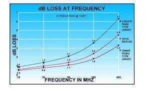 Attenuation Chart 9_2013