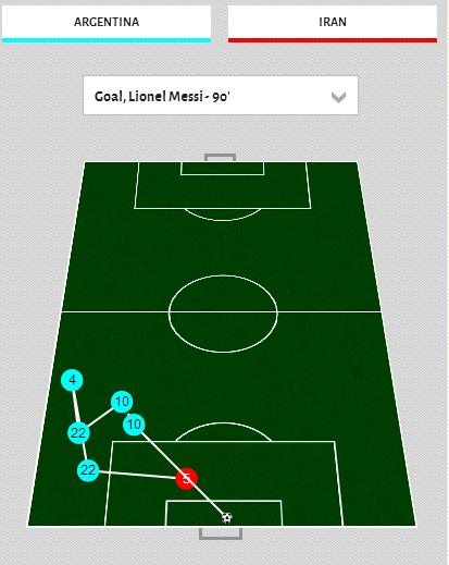 LIVSports.in   Argentina vs Iran   Live (1)