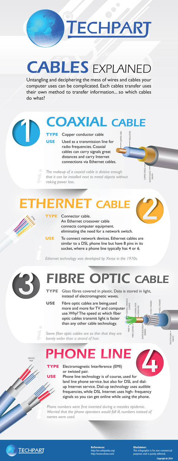 cable-infographic