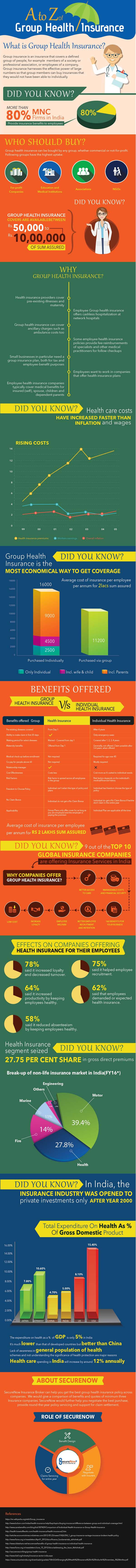 infographic group health insurance