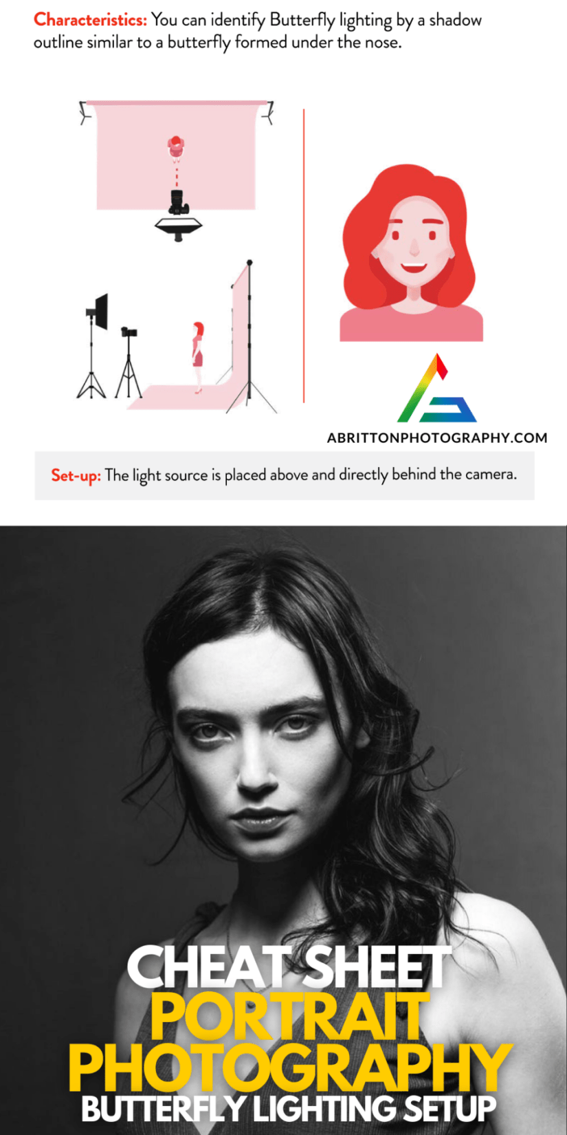 Butterfly Lighting Portrait Photoshoot Cheat Sheet