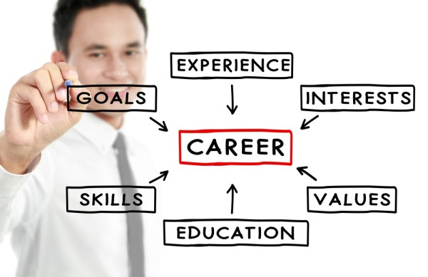 Passage from Youth Work to new Careers - training course - abroadship.org