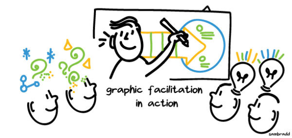 Training Course - Graphic facilitation In Action - Tunisia - abroadship.org