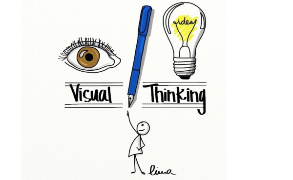 Training course: GO VISUAL: Visual Thinking Tools for Educators Dealing With Integration of Migrants And Refugees - Austria - abroadship.org