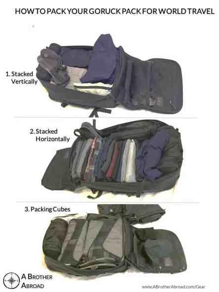 3 examples of how to pack a backpack for travel to save space in the GORUCK GR3