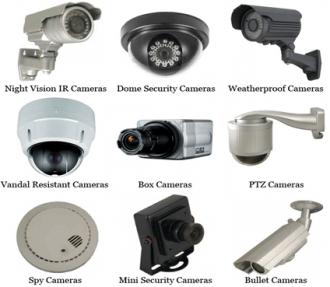 CCTV Liverpool