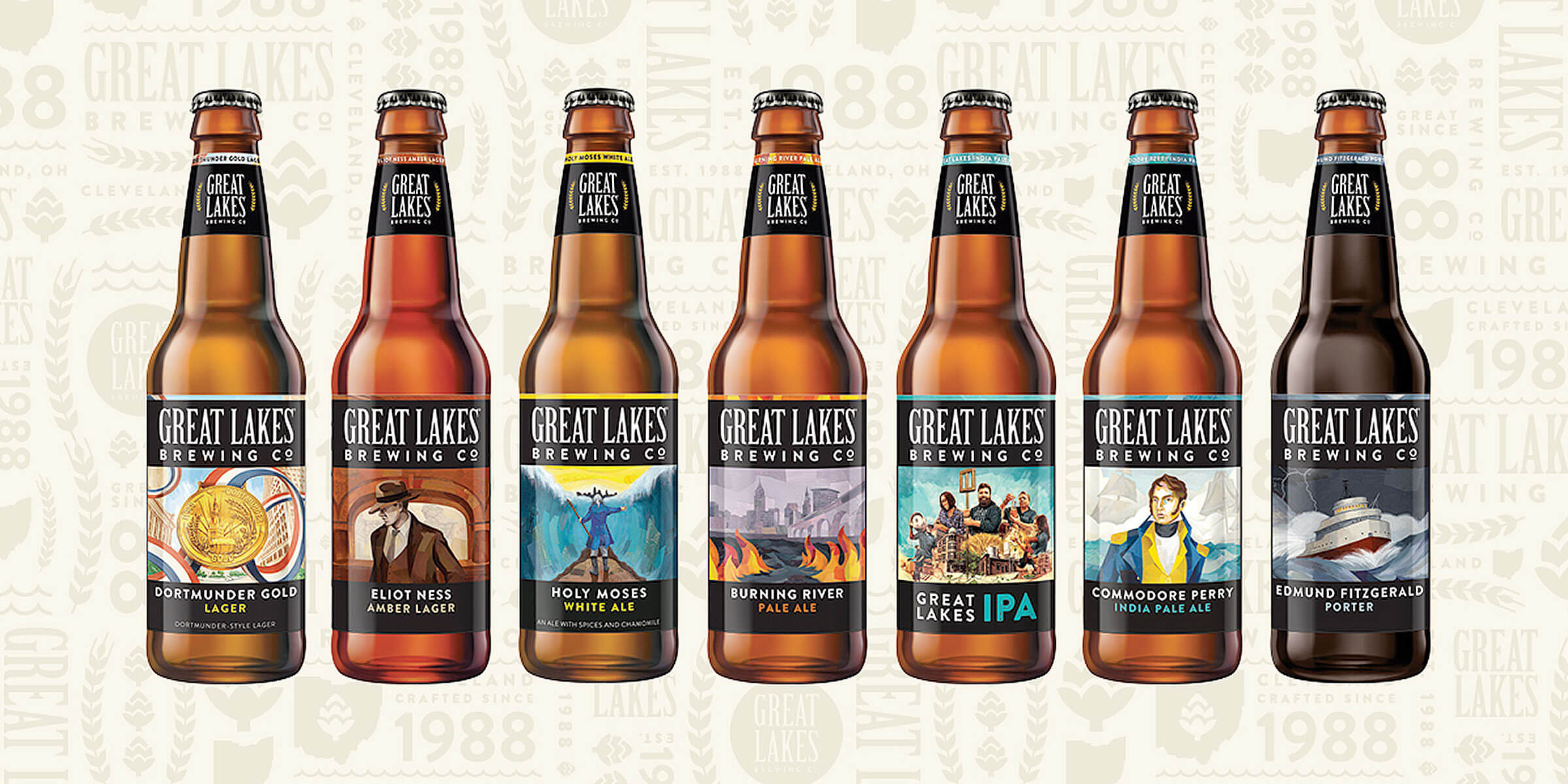 Great Lakes Christmas Ale 2020 Great Lakes Brewing Announces 2020 Beer Release Calendar