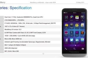 Blackberry Phablet
