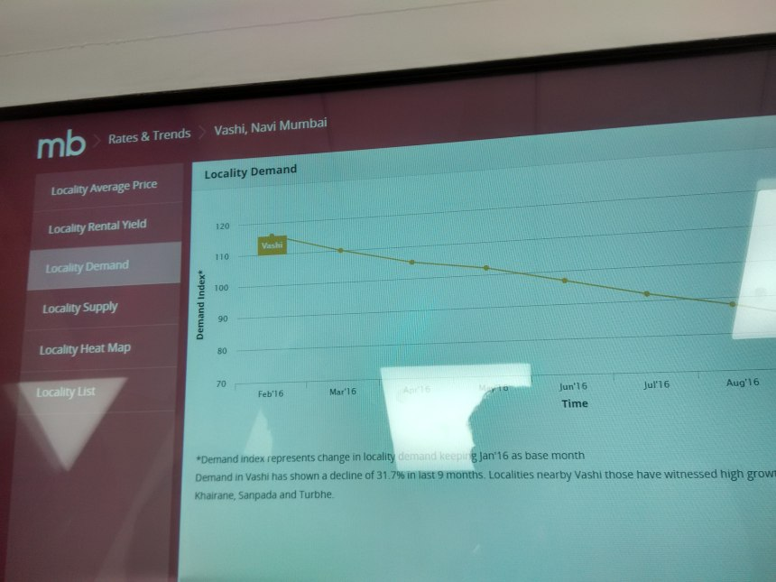 Huge Touch Screen showing trends MagicBrick Experience Center