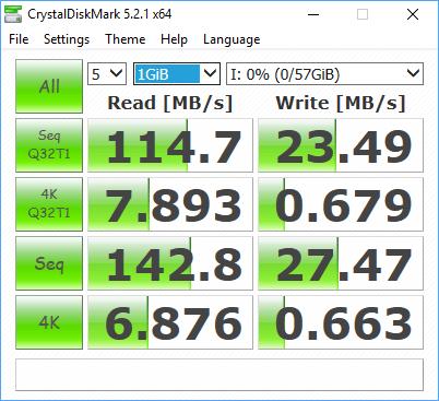 SanDisk Ultra Fit USB 3.1 CrystalDiskMark Benchmark score