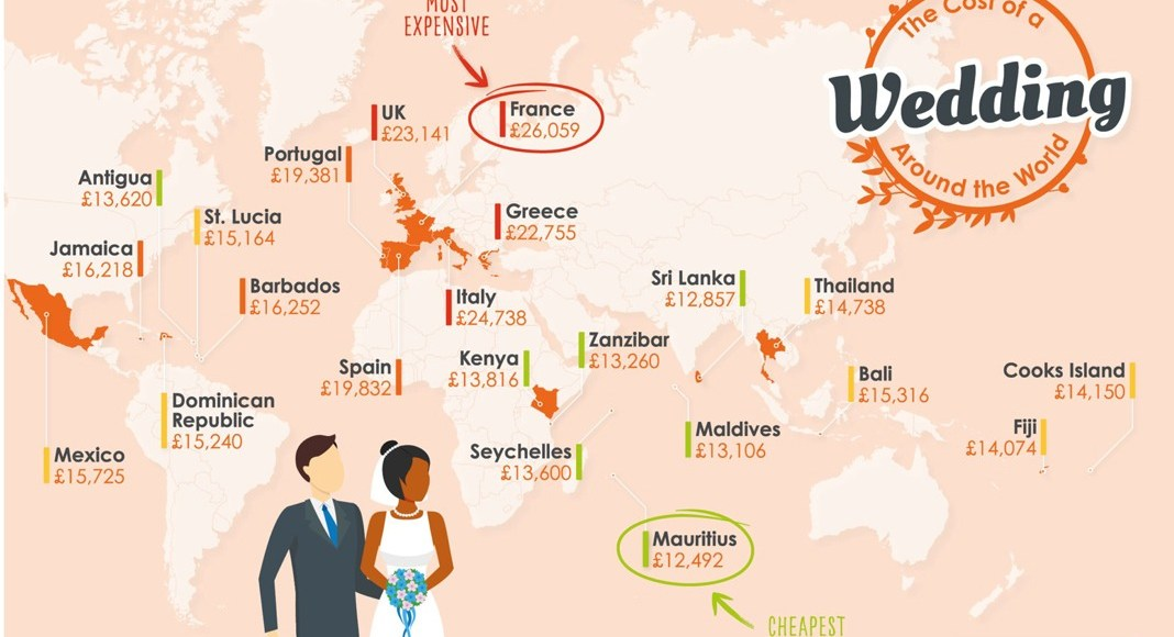 What it costs to get married around the globe