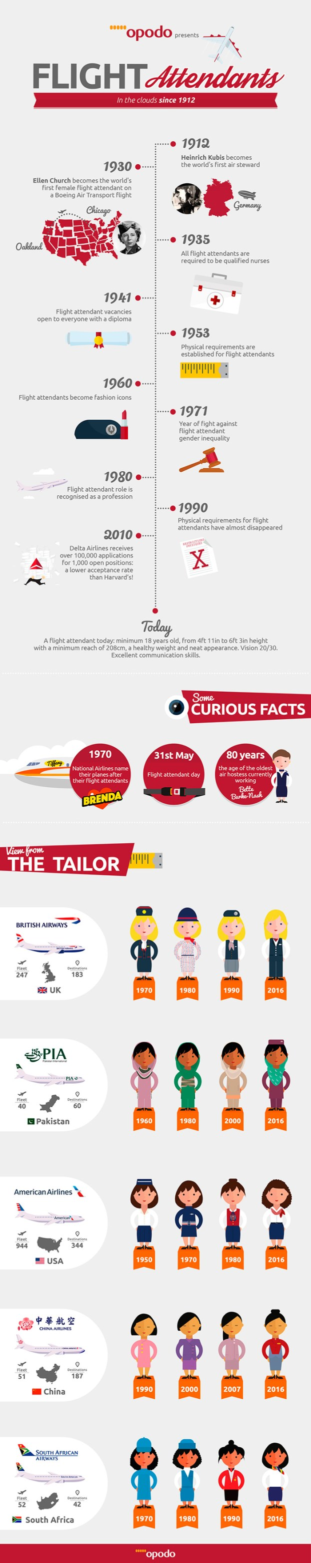 infographic-flight-attendants2-1