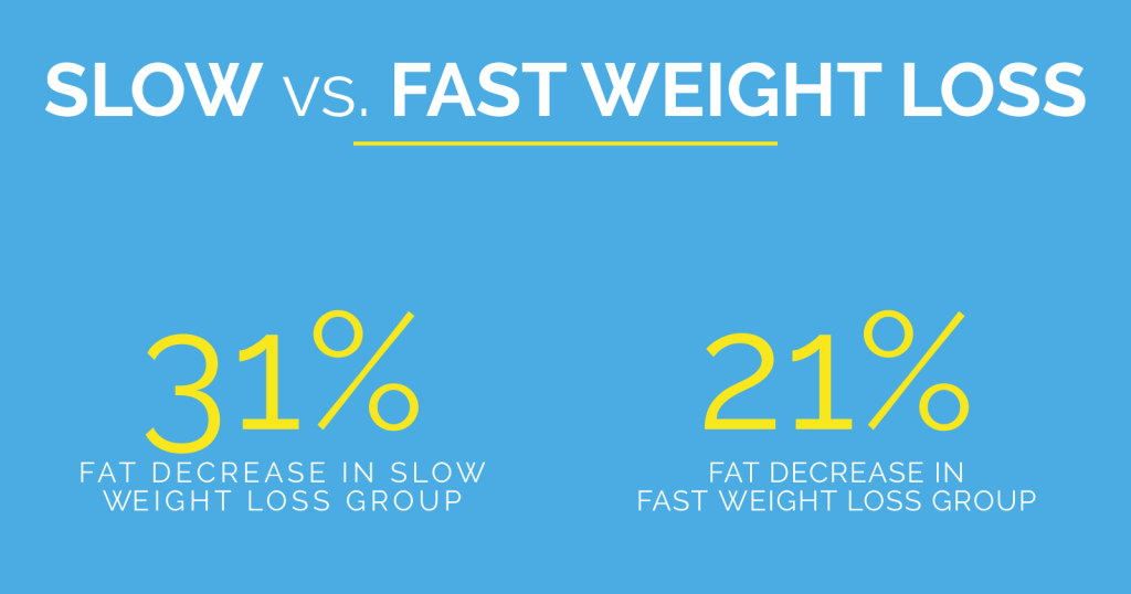 Is It Better To Lose Weight Slowly