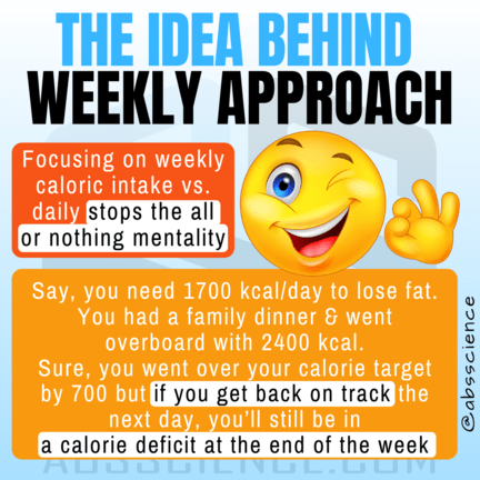This is the picture showing why weekly calorie budget weight loss tips is so effective