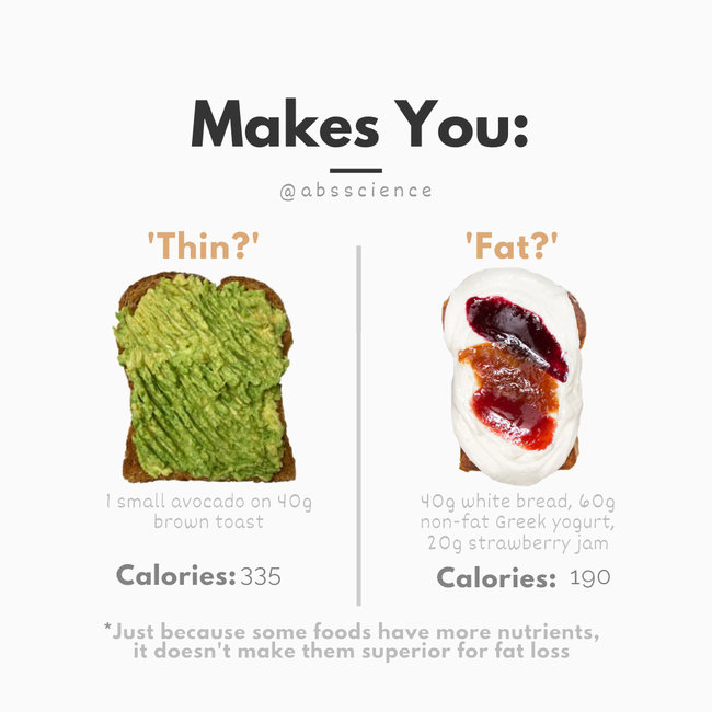 This picture compares avocado toast with white bread toast and shows that eating healthy can contribute to a higher caloric intake