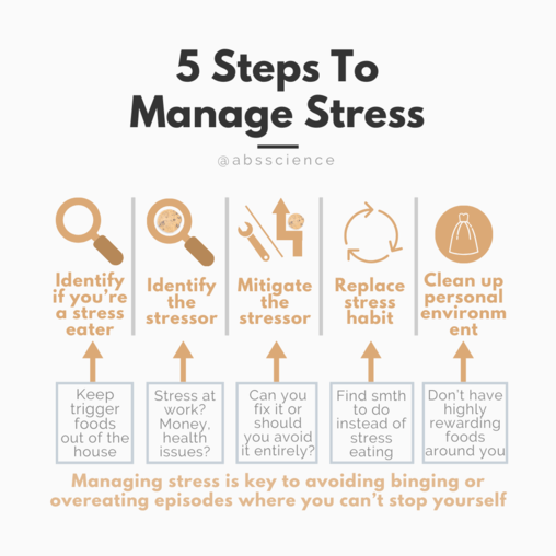 This is the picture showing 5 Steps To Manage Stress and change your lifestyle for easier weight loss
