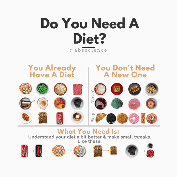 If you want to lose weight, you don't have to jump on some FAD diet. Truth is, you don't need a new diet to lose weight at all. You already have one—what you eat every day. However, if your body isn't what you want it to be, you need to understand your daily diet a little better and make appropriate adjustments. These 8 nutrition tips will help you reduce calorie intake and achieve healthy weight loss easier.