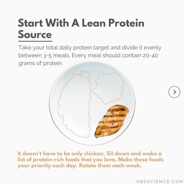 When building a macro balanced meal, make sure to start by picking any lean protein food source. This could be turkey breast, chicken breast, lean red meat, white fish, low or nonfat cottage cheese, milk, Greek yogurt, etc. Protein supplements such as whey or casein could help you make it easier to hit your daily protein target as well.