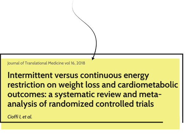 the fourth study on intermittent fasting versus continuous energy restriction