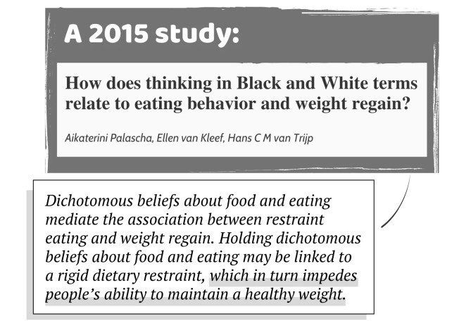 How does thinking in Black and White terms relate to eating behavior and weight regain