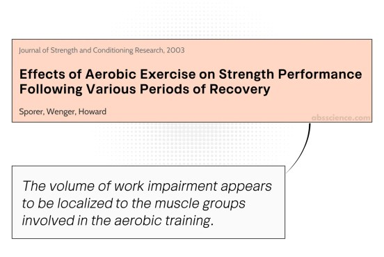 Effects of Aerobic Exercise on Strength Performance Following Various Periods of Recovery 2