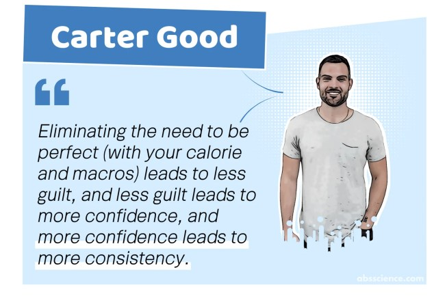 Eliminating the need to be perfect (with your calorie and macros) leads to less guilt, and less guilt leads to more confidence, and more confidence leads to more consistency. Carter Good on calorie counting: