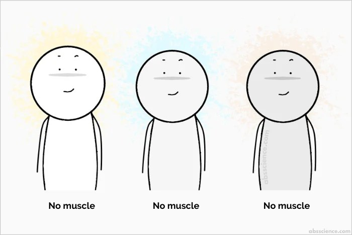 The Biggest Reason Why You're Not Gaining Muscle