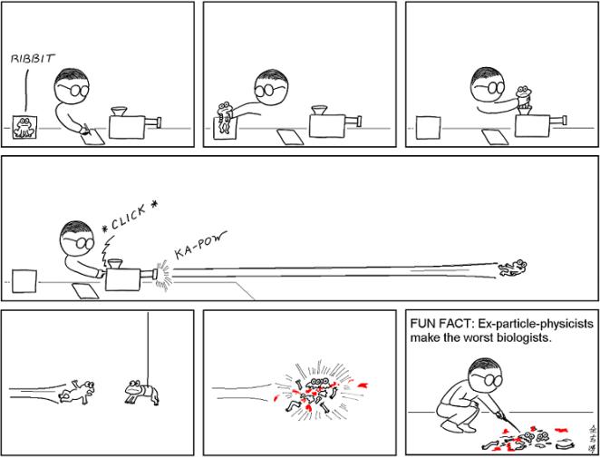 L'analogia funziona anche con le rane. O meglio, non funziona. Comunque, non provateci per favore! credit: abstrusegoose.com