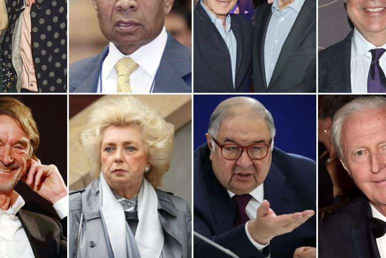 top 10 richest people in UK 2021