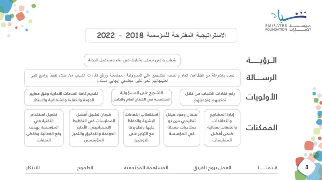 stragery ar 2018