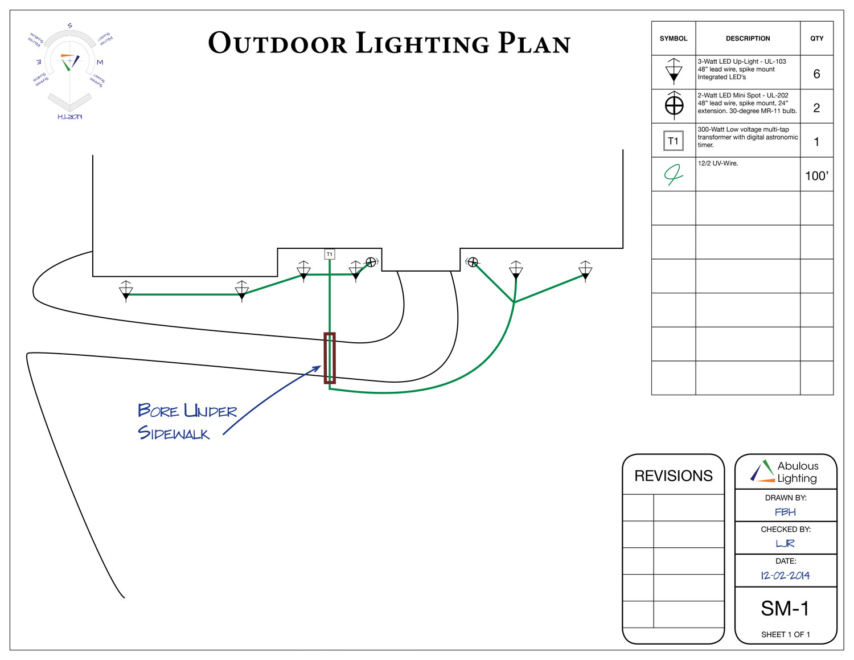 how to plan landscape lighting