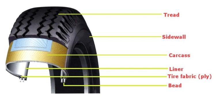 عجلات السيارة 01081922