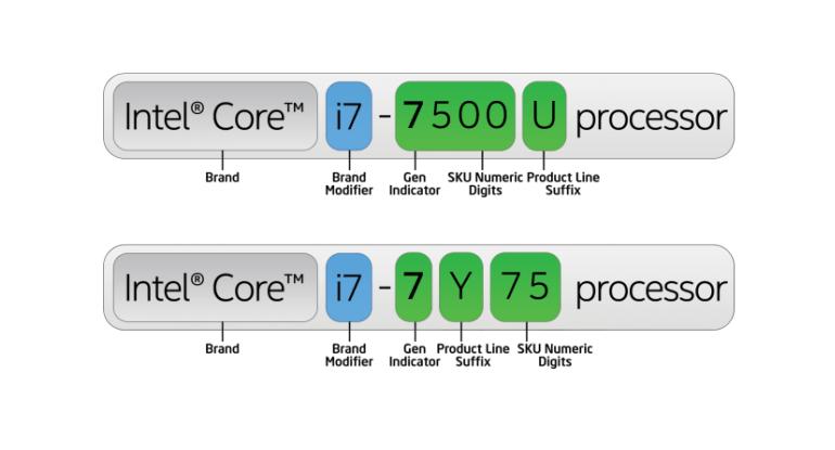 آلية قراءة اسم المعالج (CPU)! وما هي المواصفات الخاصة به