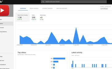 استخدام إحصائيّات يوتيوب YouTube Analytics