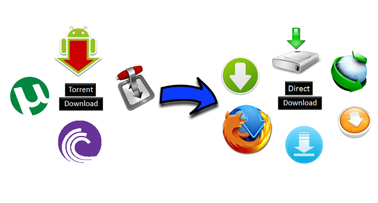 موقع تحويل روابط تورنت إلى تحميل مباشر