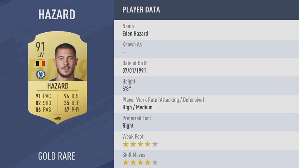 FIFA 19 Top 10