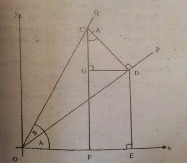 trigonometric ratio of compound angles formulae