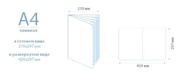size_brochure_A4_book