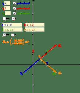Campo magnético creado por tres hilos paralelos