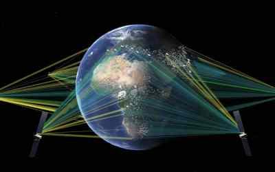 Quel avenir pour le haut débit ? Approche des satellites térabits
