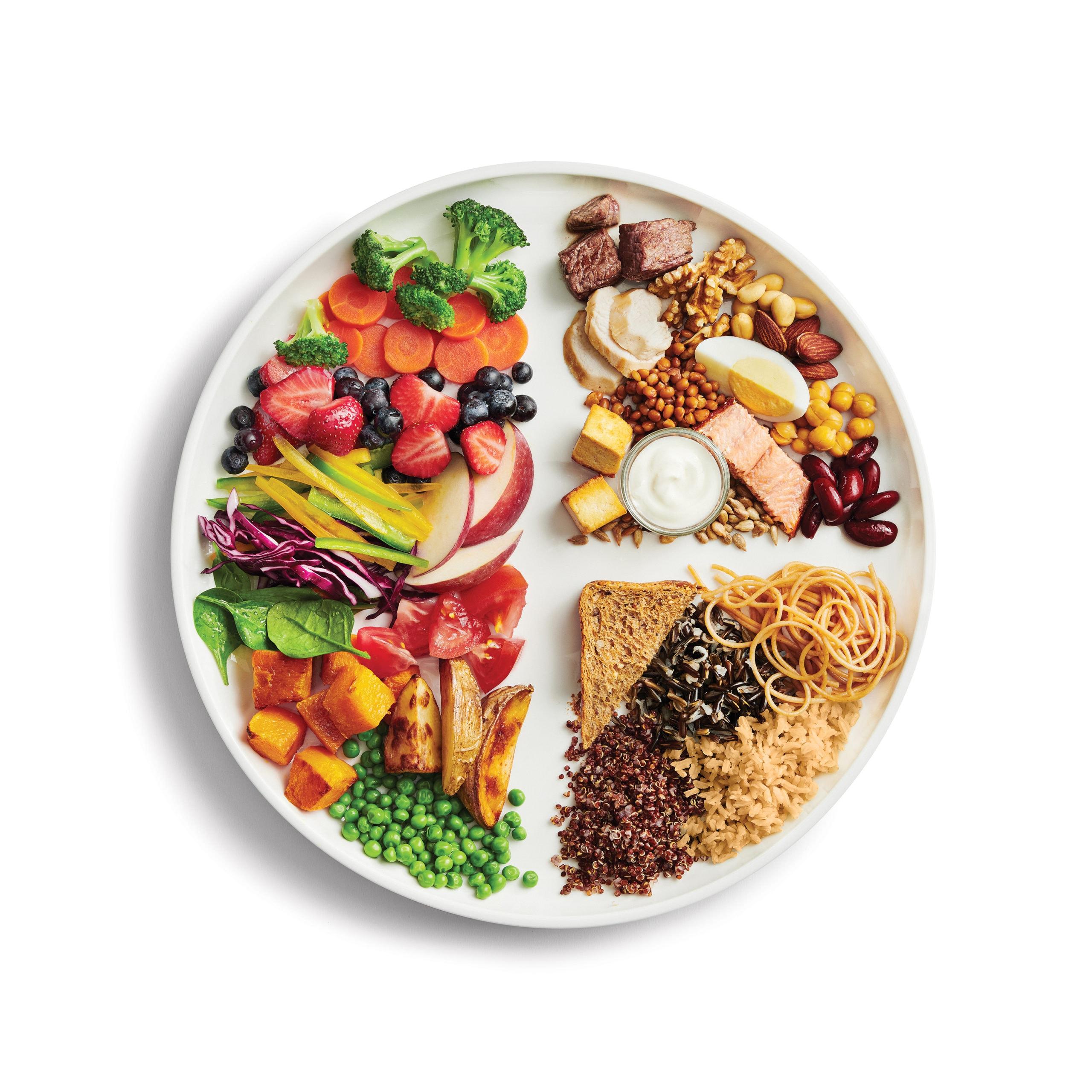 Assiette Guide alimentaire