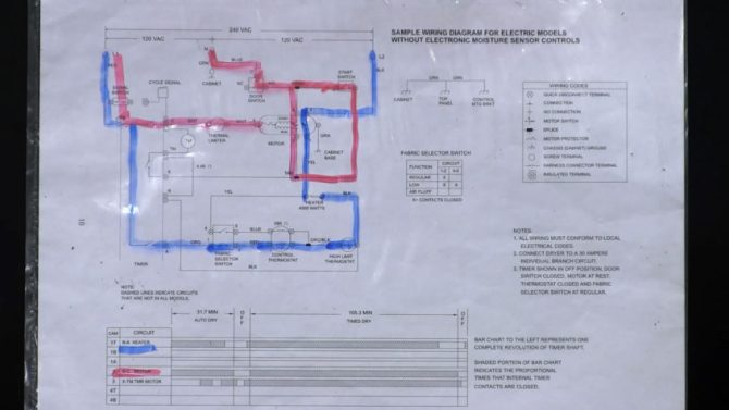 wiring schematic diagnostics  frigidaire electric dryer