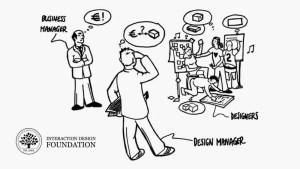 Perception de la valeur par le client et l'utilisateur et ce que cela signifie pour les designers