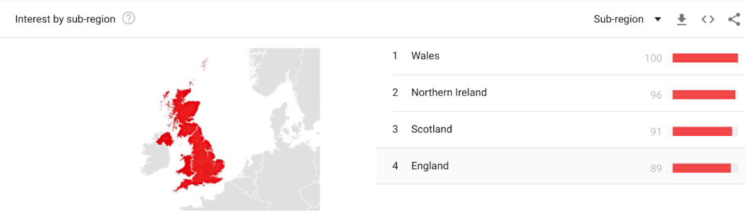 Mother's Day Presents: Google Trends graph showing search term by region U.K.