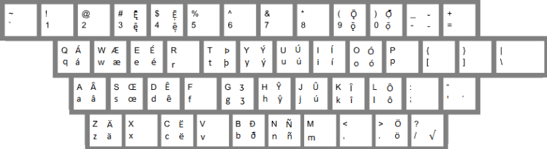 Eldarin Keyboard for Windows - Keymapping