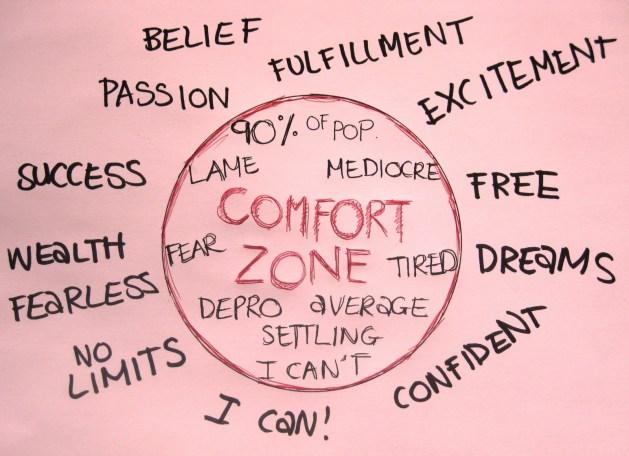 Fighting your inner discomfort to grow