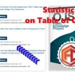 Menambahkan Counter Statistik Jurnal OJS 3.1 pada Table of Content